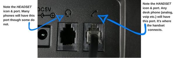 Headset and Handset port on desk phone