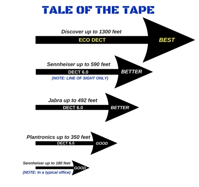 TALE OF THE TAPE (2)