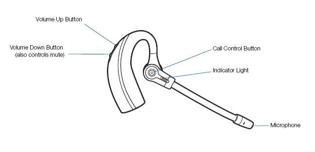 Plantronics Headset Wiring Diagram : 34 Wiring Diagram