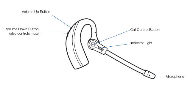 CS70n earpiec volume