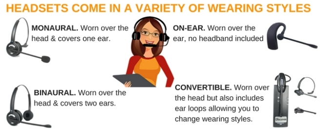 monaural, binaural, on-ear and convertible headsets