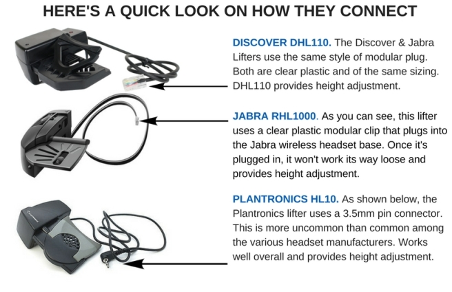 3 makes of wireless headset handset lifters