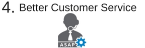 Better customer service and support agent