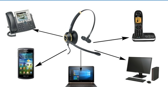 headset with arrows pointing to 5 technology devices