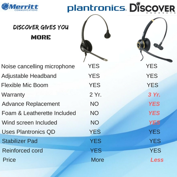 Plantronics HW251N and Discover D711 comparison