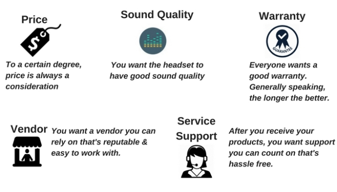 graphic showing the different purchasing factors for buying a headset