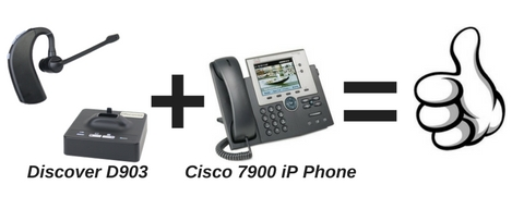 D903 plus Cisco phone equals thumbs up