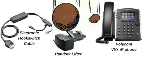 EHS cable, handset lifter and voip phone with rock crushing lifter