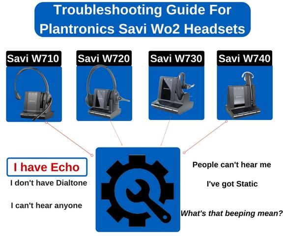 I've got echo2