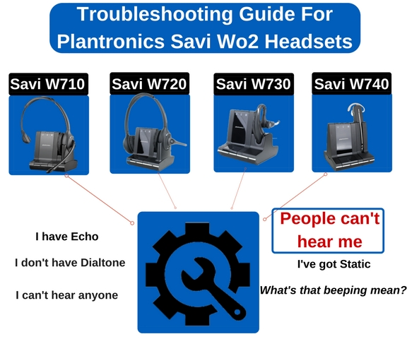 People Can't Hear You On Your Plantronics Wo2 Headset? Here's The