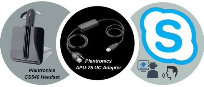 PlantronicsAPU-75 UC Adapter (1)