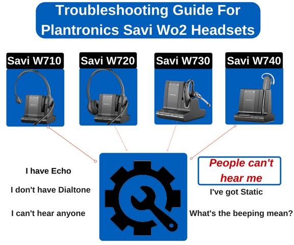 Plantronics W710, W720, W730 and W740 wireless headsets