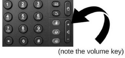 TURN DOWNYOUR PHONE