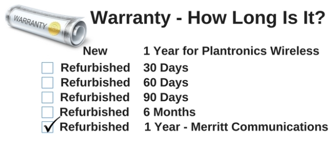 Warranty - How Long Is It-