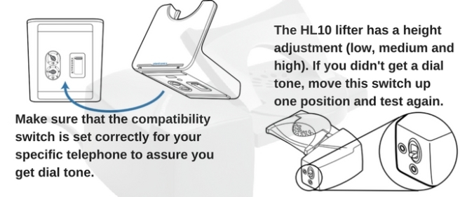 7 Illustrated Steps To Installing the Plantronics HL10