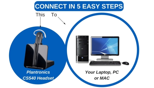 5 Easy Steps On How To Use Your Plantronics CS540 Headset