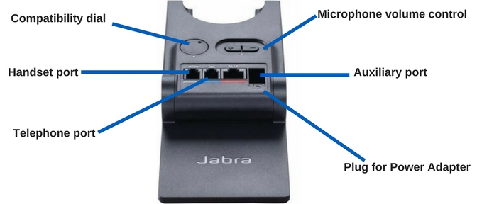 Jabra Pro 920 base with buttons and ports explained
