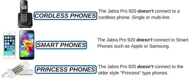 cordless phone, smart phones, princess style phone