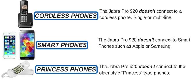 cordless phone, smart phones, princess style phone