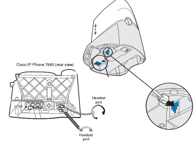 Plantronics CS55 Setup To Cisco 7900 Telephone Into Headset